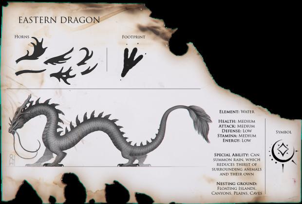 Dossier Eastern Dragon
