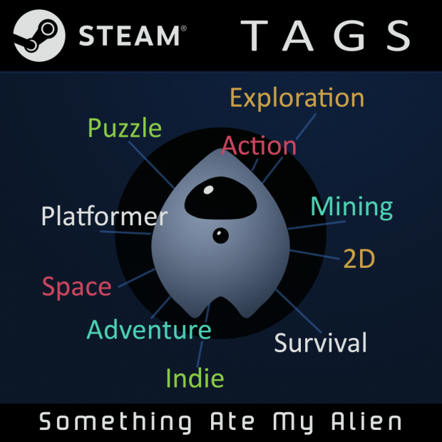 steam embed image