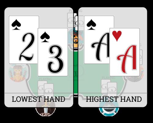 balls card ranks 5