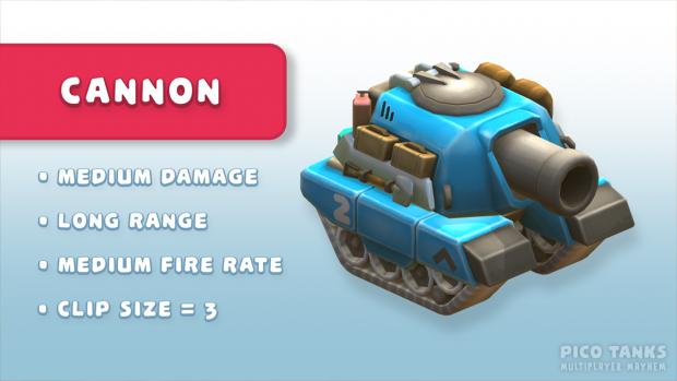 Cannon Turret Info