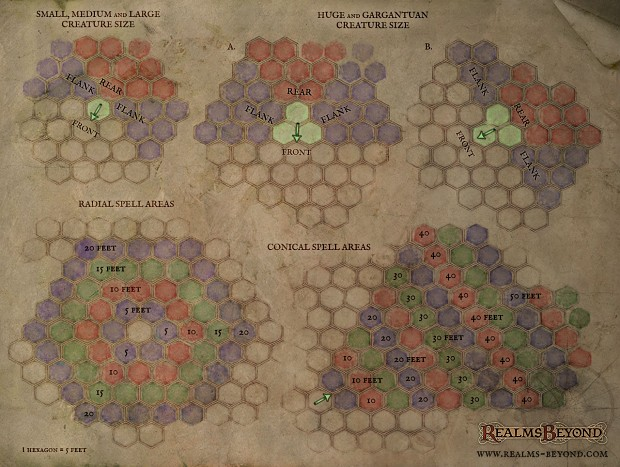 Hexagon configuration in Realms Beyond