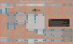 maps and tech tree
