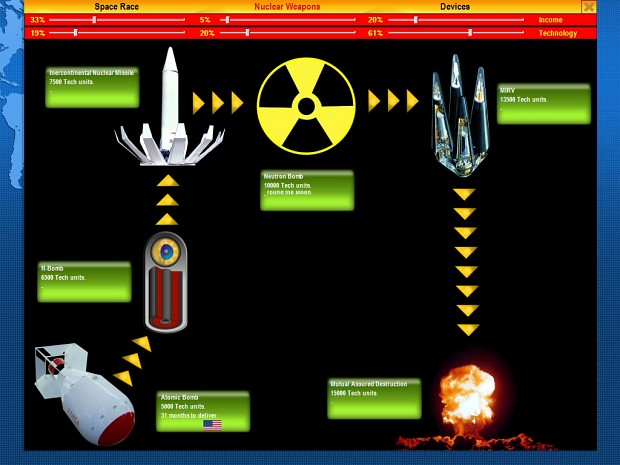 nuclear 6