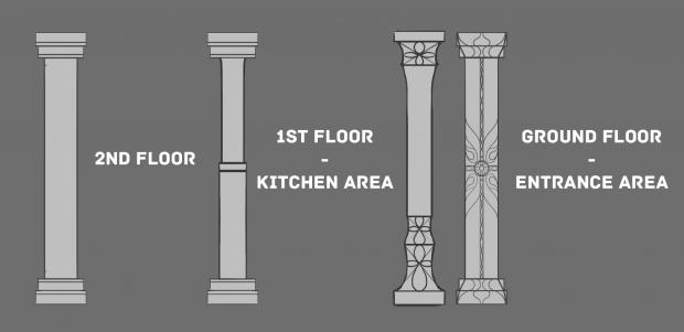 Column Concept - Final Choices