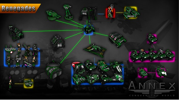 Updated Renegade Build Tree for Upcoming Release !