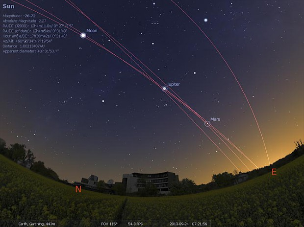 A dance of planets above ESO HQs