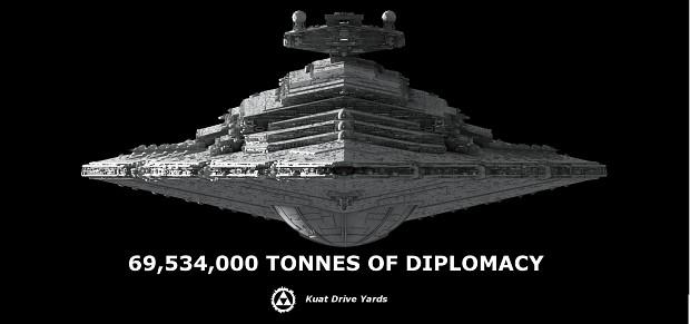 Imperial Diplomacy