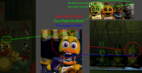Toon Old Chica's Secret