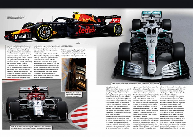 F1 preview d