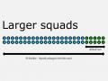 Larger squads