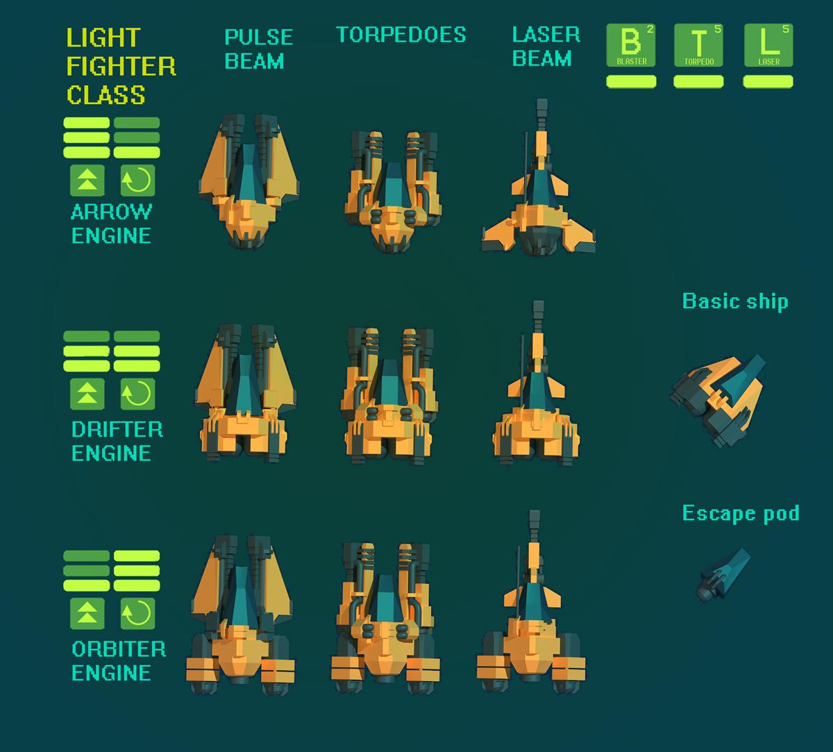 Design Diary Spaceships Controls News TannHauser Gates Indie DB - Spaceship design game