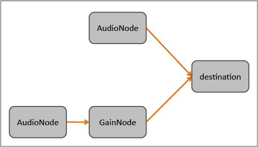 graph_simple