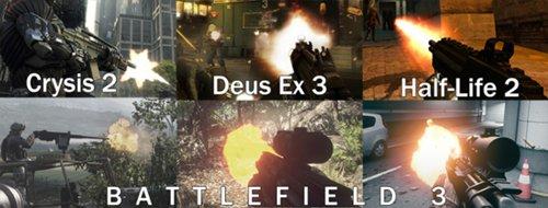 How we made our gunfire look like Battlefield 3 news