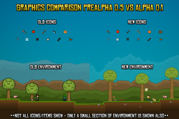 Graphics Comparison between prealpha and alpha