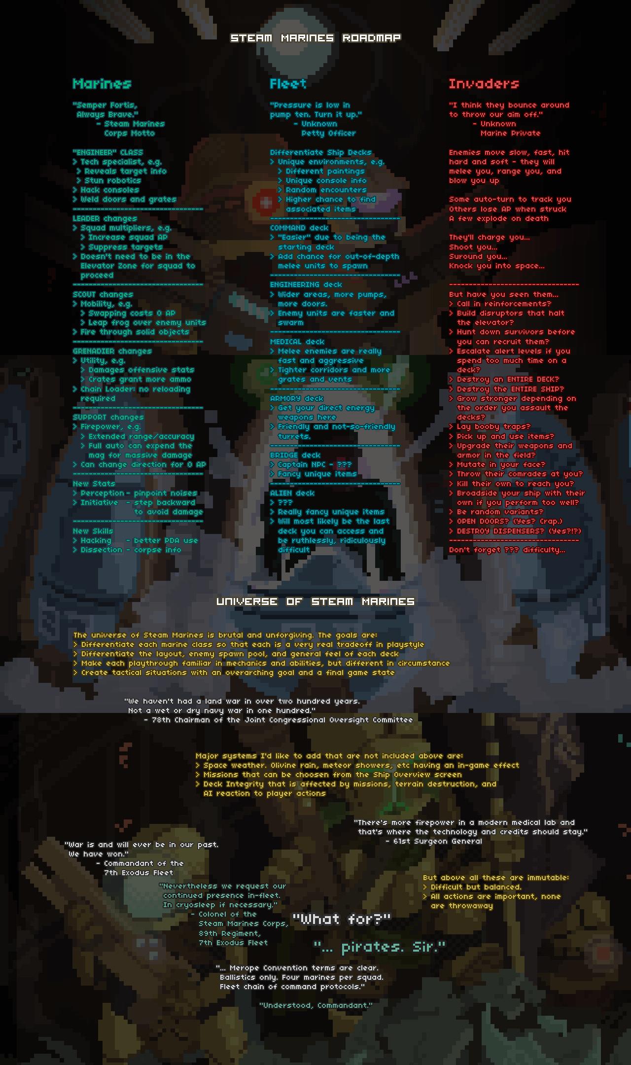 Steam Marines Roadmap