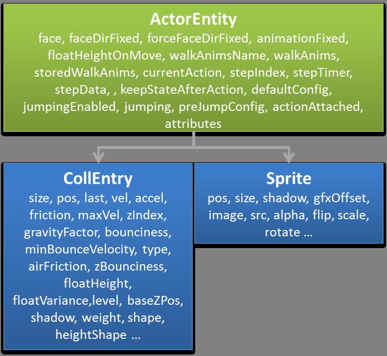 entity-sprite-collentry