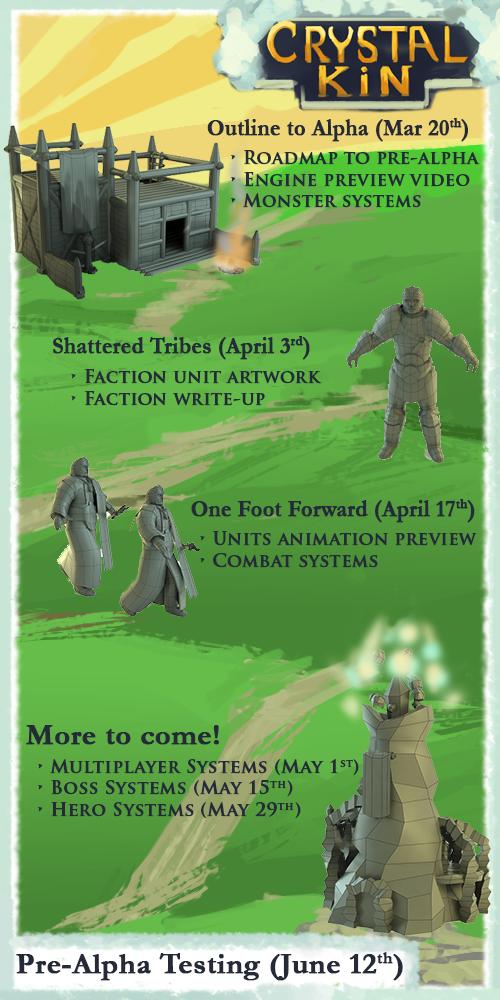 Pawafuru Engine Faction System: 1: Outline To Alpha! News