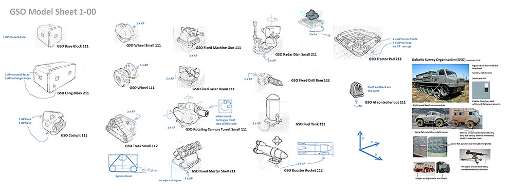 A model sheet with perspective drawings of all the initial components that needed making for GSO blocks