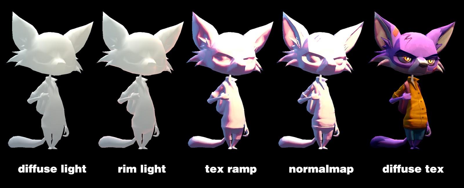 lighting process