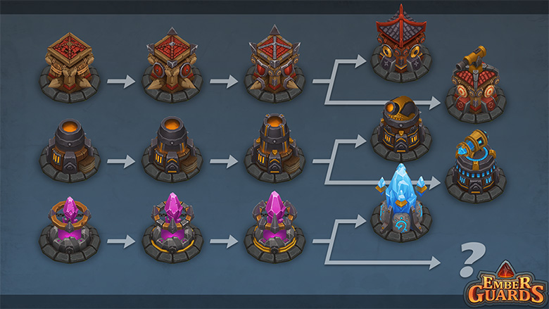 Ember Guards Towers progression tree