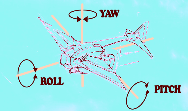 InnerSpace Typical Flying Controls
