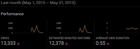 cogmind_alpha_trailer_views_201505