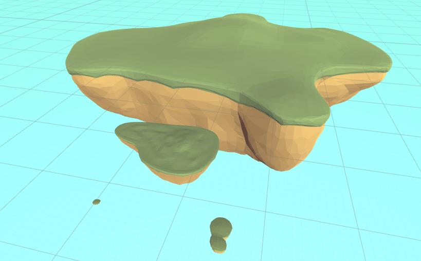 Island sizes, from 'shelf' to 'father' island