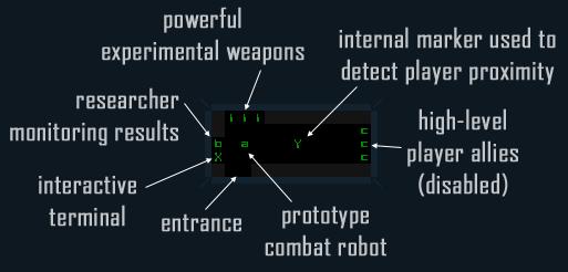 cogmind_encounter_sample_TES_firing_range