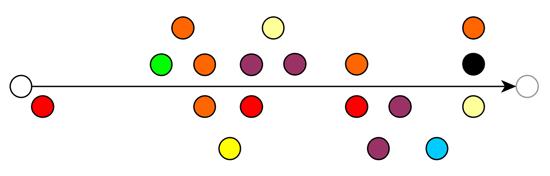 cogmind_major_NPC_encounter_visualization