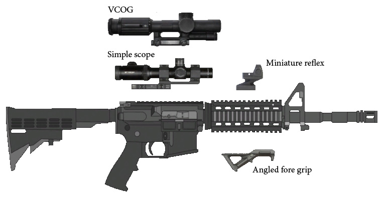 New weapon components