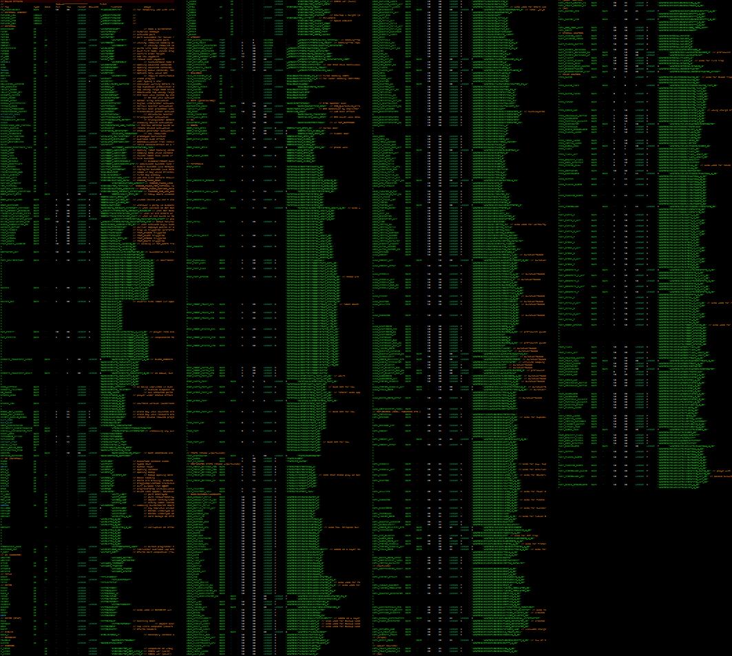 cogmind_sounds_data_170404
