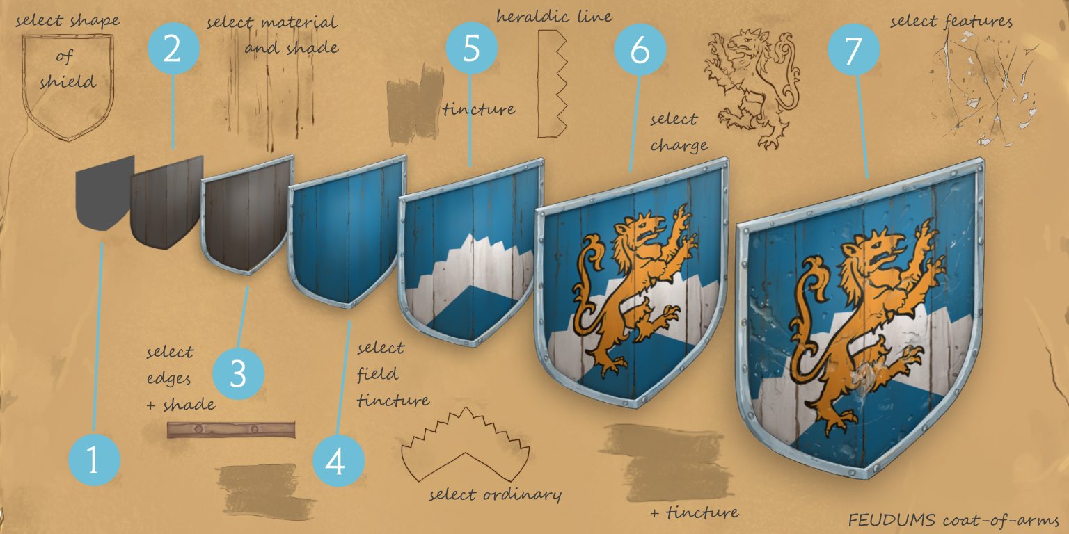 Coat of Arms - Step By Step Reference
