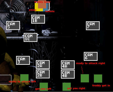 Technical FNaF Facts blog - Isic - Mod DB