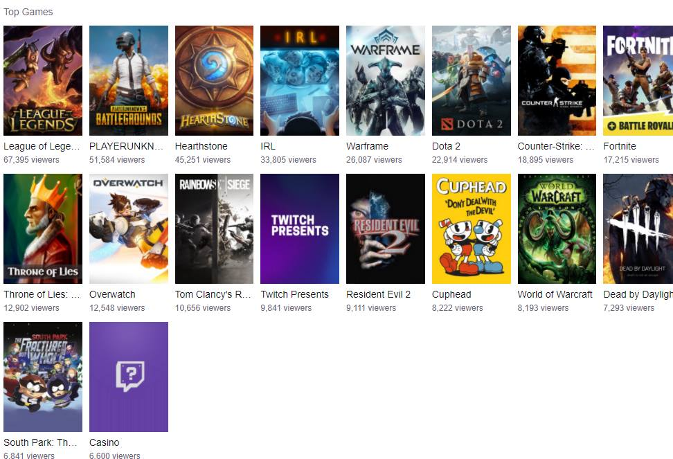 Indie Game New Release Throne Of Lies Reaches Top 10 On