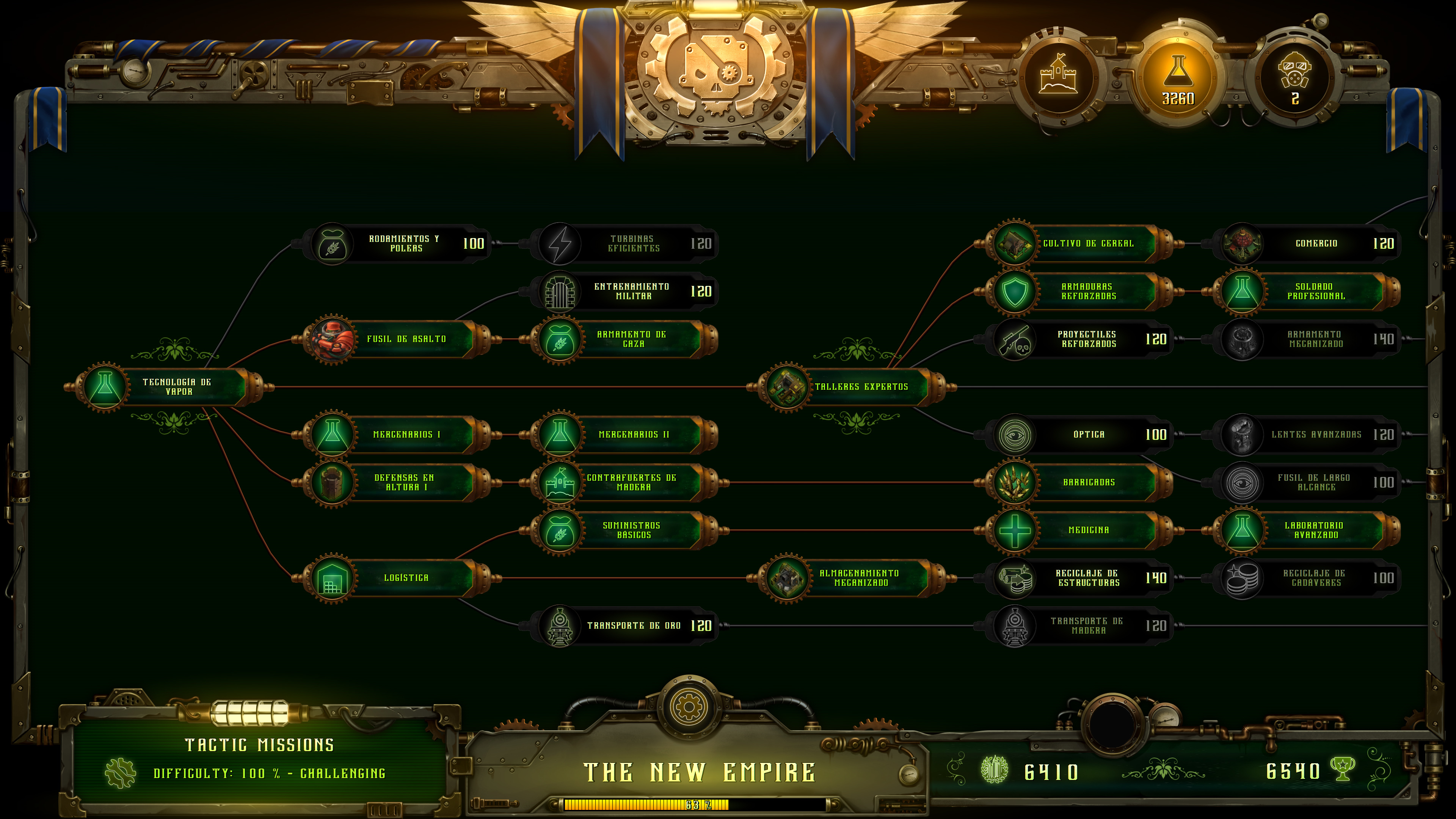 they are billions research labratory