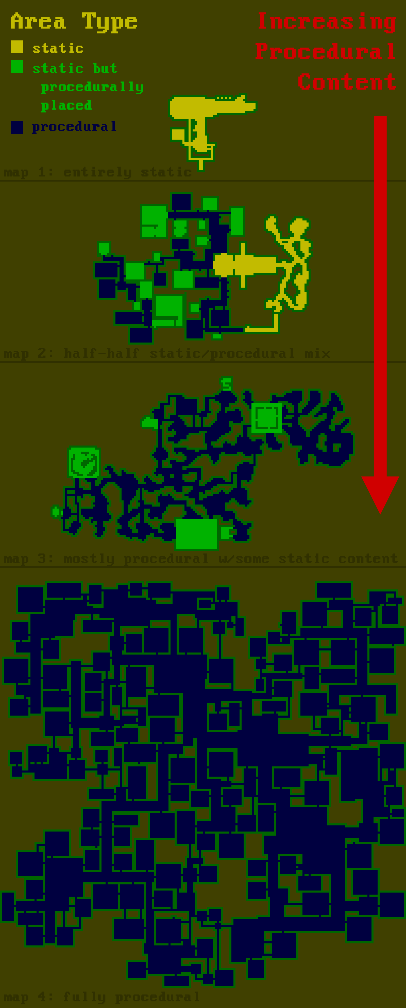 cogmind_maps_procgen_vs_static_demo