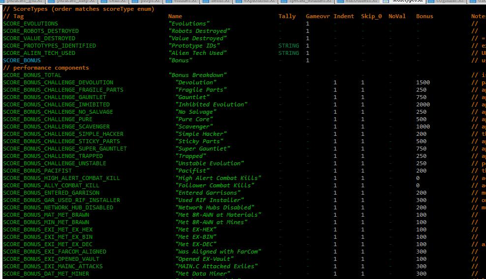 cogmind_scoretype_data