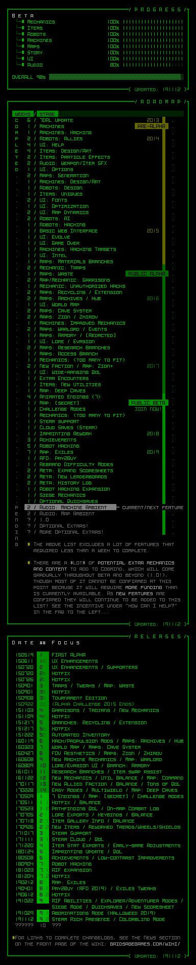 cogmind_dev_roadmap_191112