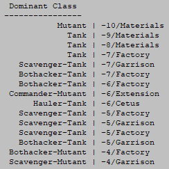 cogmind_dominant_class_samples