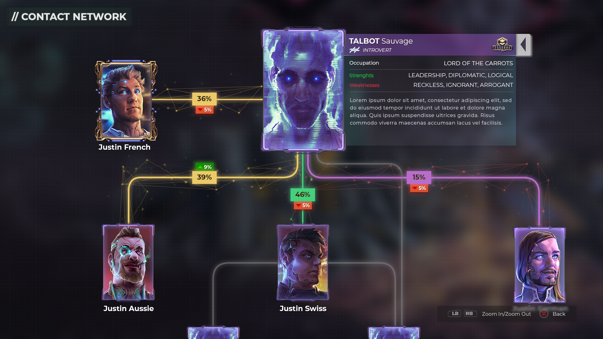 Building relationships with the characters in NeuroSlicers will give you access to the rest of their network.