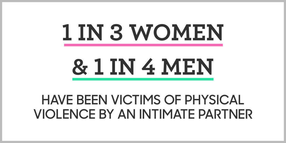Domestic Violence Statistics The Horrific Reality – CSR Universal ...
