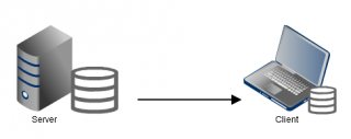 client_database