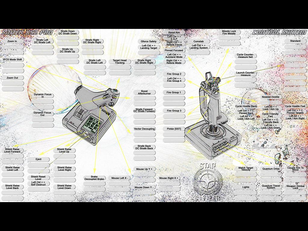 Saitek X52PRO Key Mapping Templates&Profiles; v.2.0 - Indie DB