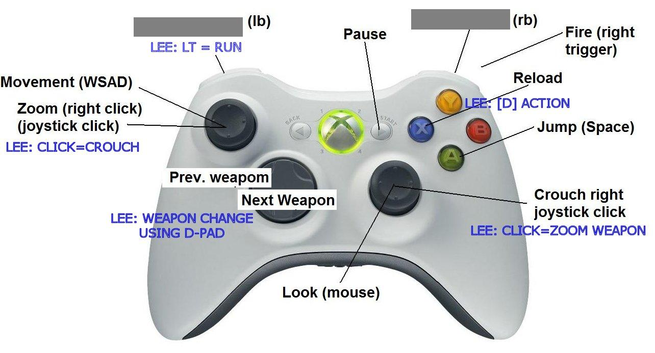 Xbox Controller Support Image Into The Dark Indie Db