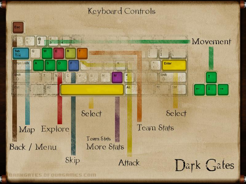 Dark Gates Keyboard Layout Image Indie Db