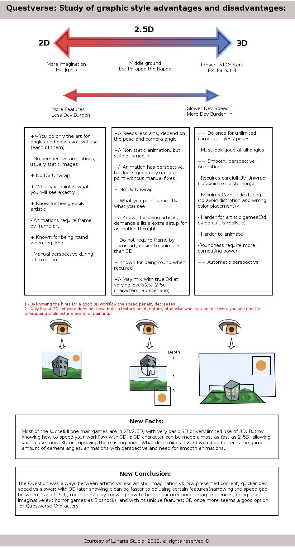 Questverse Graphics study
