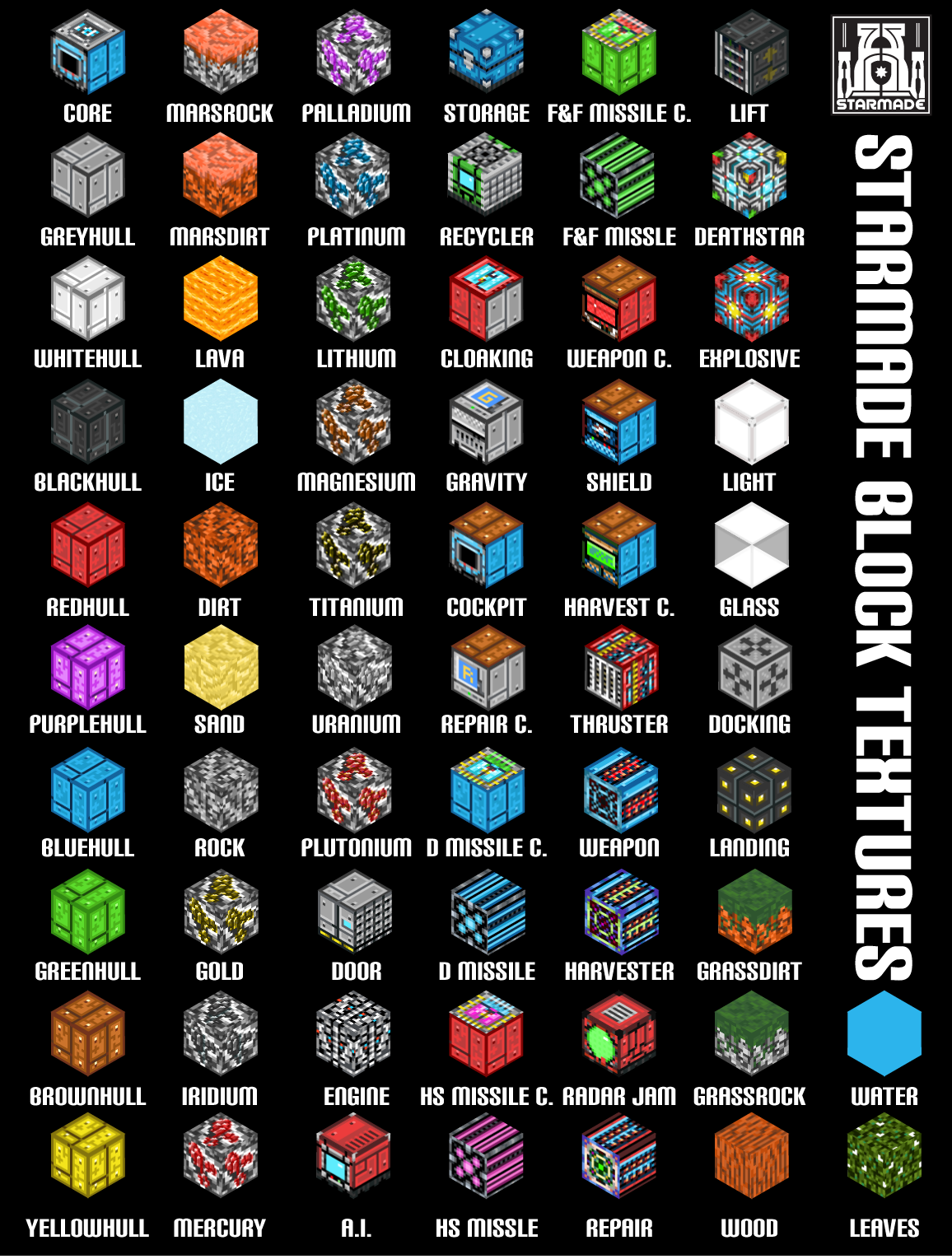 The New Starmade Block Textures Image Indie Db