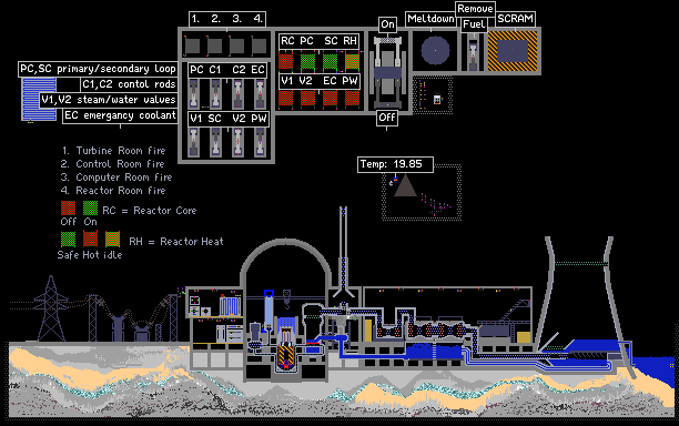 Power plant simulator game