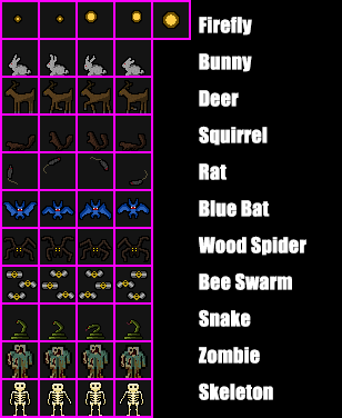 New Creatures