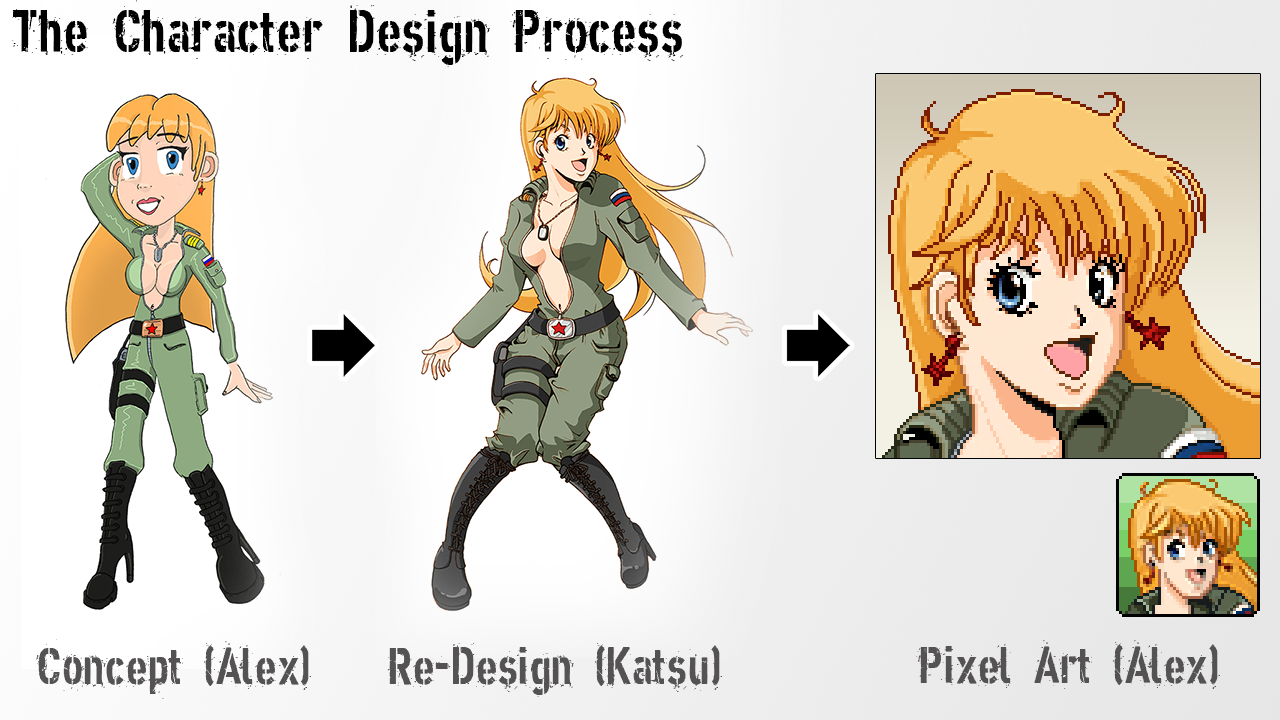 The Character Design Process : The character design process katyusha image super tank